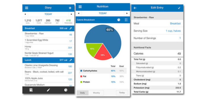 Tech Talks: Summer Body Part 2: Nutrition Apps