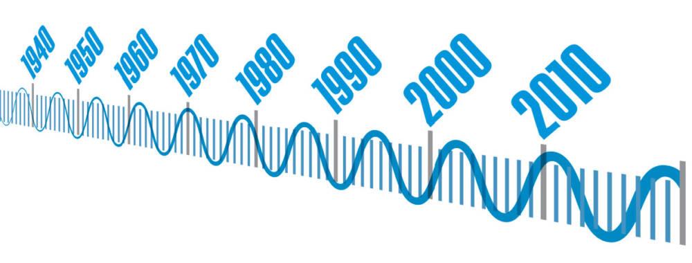KGNU Timeline Waves